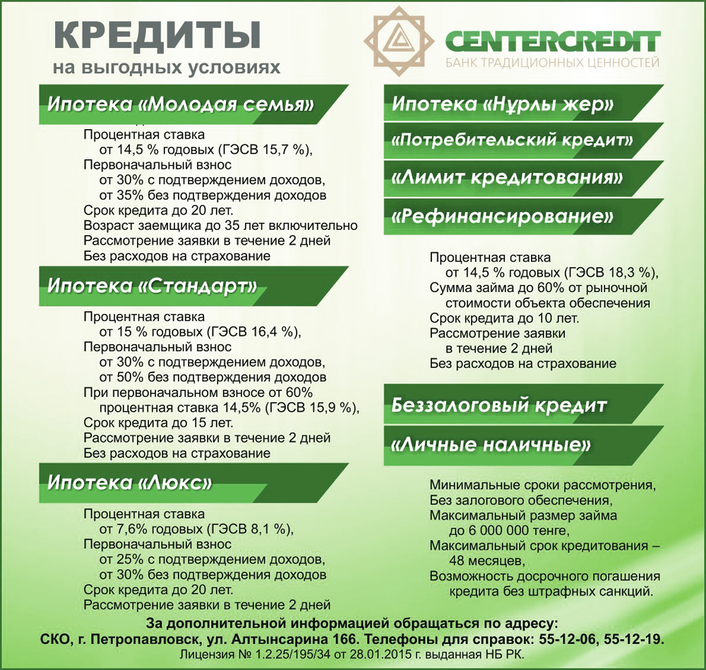 Банк Centrcredit